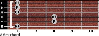 A#m for guitar on frets 6, 8, 8, 6, 6, 6