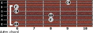 A#m for guitar on frets 6, 8, 8, 6, 6, 9