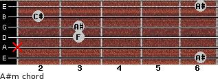 A#m for guitar on frets 6, x, 3, 3, 2, 6