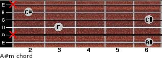 A#m for guitar on frets 6, x, 3, 6, 2, x