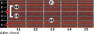 A#m for guitar on frets x, 13, 11, x, 11, 13