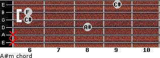 A#m for guitar on frets x, x, 8, 6, 6, 9