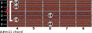 A#m11 for guitar on frets 6, 4, 6, x, 4, 4