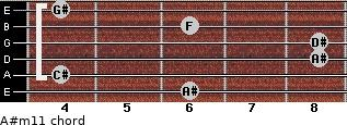 A#m11 for guitar on frets 6, 4, 8, 8, 6, 4