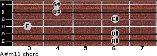 A#m11 for guitar on frets 6, 6, 3, 6, 4, 4