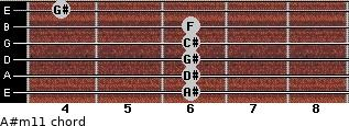A#m11 for guitar on frets 6, 6, 6, 6, 6, 4