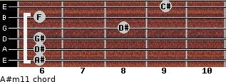 A#m11 for guitar on frets 6, 6, 6, 8, 6, 9