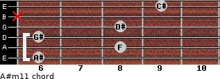 A#m11 for guitar on frets 6, 8, 6, 8, x, 9