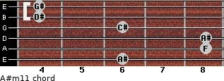 A#m11 for guitar on frets 6, 8, 8, 6, 4, 4