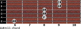 A#m11 for guitar on frets 6, 8, 8, 8, 9, 9