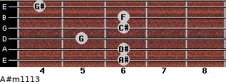 A#m11/13 for guitar on frets 6, 6, 5, 6, 6, 4