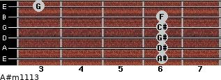 A#m11/13 for guitar on frets 6, 6, 6, 6, 6, 3