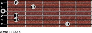 A#m11/13/Ab for guitar on frets 4, 1, 1, 0, 2, 1