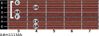 A#m11/13/Ab for guitar on frets 4, 4, 3, 3, 4, 3