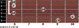 A#m11/13/C# for guitar on frets 9, 10, 6, 8, 6, 6