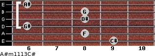 A#m11/13/C# for guitar on frets 9, 8, 6, 8, 8, 6