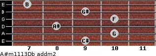 A#m11/13/Db add(m2) guitar chord