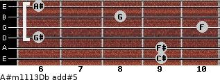 A#m11/13/Db add(#5) guitar chord