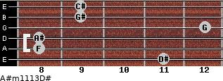 A#m11/13/D# for guitar on frets 11, 8, 8, 12, 9, 9