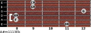 A#m11/13/Eb for guitar on frets 11, 8, 8, 12, 9, 9