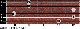 A#m11/13/Eb add(7) guitar chord