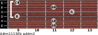 A#m11/13/Eb add(m2) guitar chord
