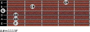 A#m11/13/F for guitar on frets 1, 1, 1, 0, 2, 4