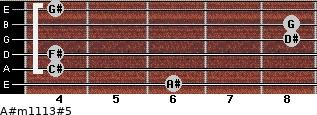 A#m11/13#5 for guitar on frets 6, 4, 4, 8, 8, 4