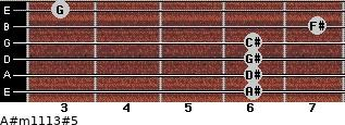 A#m11/13#5 for guitar on frets 6, 6, 6, 6, 7, 3