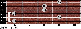 A#m11/13#5 for guitar on frets 6, 9, 6, 8, 8, 9
