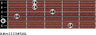 A#m11\13#5\Ab for guitar on frets 4, 0, 1, 3, 2, 2
