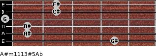 A#m11/13#5/Ab for guitar on frets 4, 1, 1, 0, 2, 2