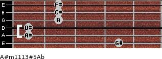 A#m11\13#5\Ab for guitar on frets 4, 1, 1, 2, 2, 2