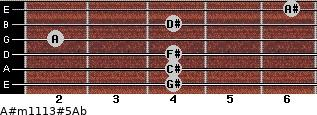 A#m11\13#5\Ab for guitar on frets 4, 4, 4, 2, 4, 6