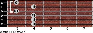 A#m11/13#5/Ab for guitar on frets 4, 4, 4, 3, 4, 3