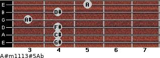 A#m11\13#5\Ab for guitar on frets 4, 4, 4, 3, 4, 5