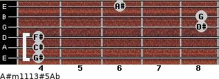 A#m11/13#5/Ab for guitar on frets 4, 4, 4, 8, 8, 6