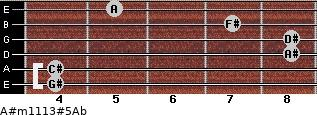 A#m11\13#5\Ab for guitar on frets 4, 4, 8, 8, 7, 5