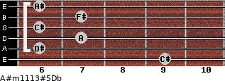 A#m11\13#5\Db for guitar on frets 9, 6, 7, 6, 7, 6