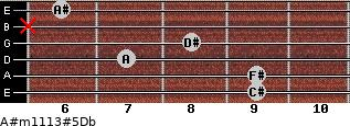 A#m11\13#5\Db for guitar on frets 9, 9, 7, 8, x, 6