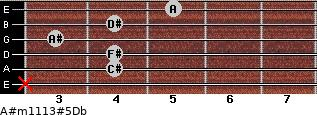 A#m11\13#5\Db for guitar on frets x, 4, 4, 3, 4, 5