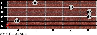 A#m11\13#5\Db for guitar on frets x, 4, 8, 8, 7, 5