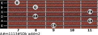 A#m11/13#5/Db add(m2) guitar chord