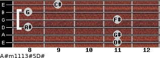 A#m11/13#5/D# for guitar on frets 11, 11, 8, 11, 8, 9