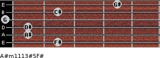 A#m11/13#5/F# for guitar on frets 2, 1, 1, 0, 2, 4