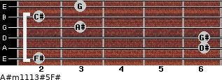 A#m11/13#5/F# for guitar on frets 2, 6, 6, 3, 2, 3