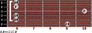 A#m11/C# for guitar on frets 9, 6, 6, 10, 6, 6