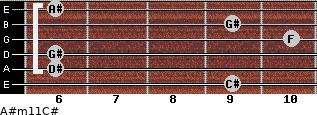 A#m11/C# for guitar on frets 9, 6, 6, 10, 9, 6