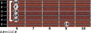 A#m11/C# for guitar on frets 9, 6, 6, 6, 6, 6