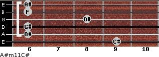 A#m11/C# for guitar on frets 9, 6, 6, 8, 6, 6